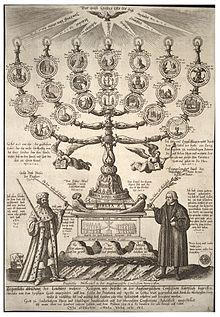 Illustration of each of the 28 articles of the Augsburg Confession by Wenceslas Hollar.